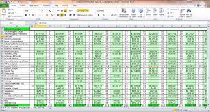 free finance spreadsheet free business expense tracking software business expense tracking