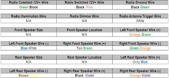 2001 jaguar xk8 car stereo wiring diagram radiobuzz48 com 2001 jaguar xk8 radio wiring color codes