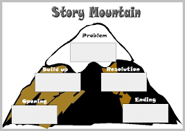 Story Mountain Planner Template Story Mountain Template Www Picsbud Com