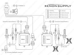 hid wiring harness explained xenonsupply xs corporation what does a wiring harness fix