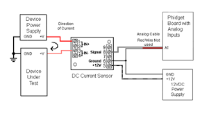 phidgets inc 3513 0 ce iz02 32ms2 0 5 dc current sensor 0 1a connecting