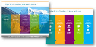 timrline 7 types of creative timeline design infodiagram