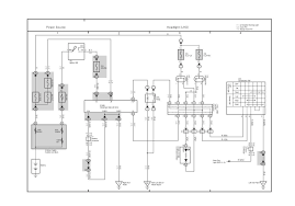 electrical wiring diagram toyota yaris toyota yaris verso echo Toyota Electrical Wiring Diagram electrical wiring diagram toyota yaris toyota yaris alternator wiring diagram toss toyota electrical wiring diagram training