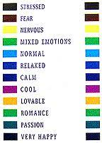 mood beads, mood jewelry, and mood ring color meanings and how the thermo-