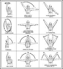 Marine Corps Hand Signals Raconteur Report Basic Training Hand Arm Signals
