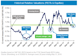 Heres A Hedge For Investors Against Inflated Faang Stocks