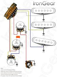 fender stratocaster wiring diagram awesome fender stratocaster parts fender stratocaster wiring diagram best of fresh wiring diagram fender stratocaster guitar pictures of fender stratocaster