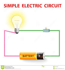 how to make a simple electric generator. Simple Switch Wiring Diagram For Kenwood Kdc Wire Double Light Rosloneknet Electric Circuit Electrical How To Make A Generator