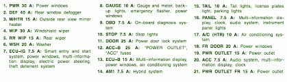 2008 toyota prius fuse box diagram circuit wiring diagrams 2008 toyota prius fuse box diagram