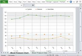 How To Graph Blood Pressure On Excel Blood Pressure Tracking Chart Excel Magdalene Project Org