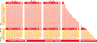 Mega Millions Frequency Chart How To Play Mega Millions