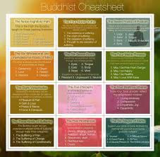 buddhist cheat sheet r buddhism cheat sheet album on imgur spiritual poetry
