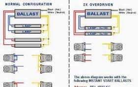 t wiring diagram t image wiring diagram advance t8 ballast wiring diagram jodebal com on t8 wiring diagram