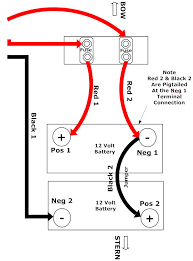 wiring diagram for 12 24 volt trolling motor the wiring diagram 24 volt trolling motor wiring diagram wiring diagram wiring diagram