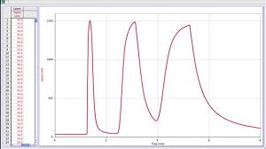 Vernier Mini Gas Chromatograph