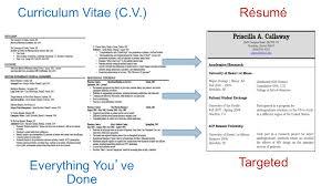 Cv Vs Resume Example Yralaska Com