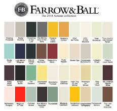 Kitchen Paint Colour Chart Farrow Ball Colour Chart The Poke
