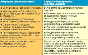 Загрузить Рыночная экономика Беларуси курсовая Популярные видео запросы
