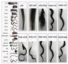 Hair Grade Chart Sbiroregon Org