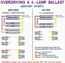t8 ballast wiring diagram T8 Wiring Diagram ballast wiring diagram t8 ballast inspiring automotive wiring t8 wiring diagram instructions