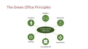 green office. the green office principles 6 green office principles students mandate resources integration collaboration training 4