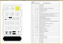 04 f150 fuse box diagram unique 2003 ford f150 fuse box diagram 04 f150 fuse box diagram 04 f150 fuse box diagram new 15 unique 2000 f150 fuse box diagram