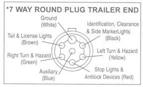 curt 7 way trailer plug wiring diagram wiring diagram schematics trailer wiring diagrams johnson trailer co