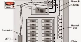 home fuse box wiring diagram home image wiring diagram home fuse box wiring diagram home auto wiring diagram schematic on home fuse box wiring diagram