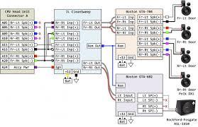 2017 honda relay diagram modern design of wiring diagram • 2013 honda cr v wiring diagram schematic wiring diagrams scematic rh 4 jessicadonath de 2017 honda accord 2017 nissan
