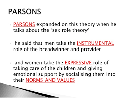 gender and crime revision crime and deviance a lay out for an essay