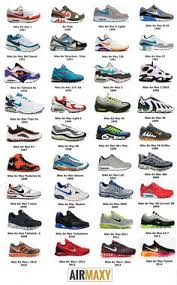 Jordan Chart Of Shoes 535 Best Shoes Images In 2019 Shoes Sneakers Air Jordans