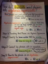 Algebraic Expressions   Math Activities   Pinterest   Algebraic ...