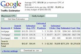 Image result for Adsense Traffic Arbitrage