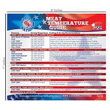 Pork Ribs Temperature Chart Best Meat Temperature Chart And Meat Smoking Wood Temperature Guide By Grill Nation For Outdoor And Indoor Use Includes All Meats For Kitchen