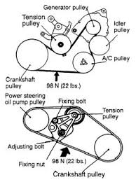 mitsubishi galant belt diagram mitsubishi 2002 mitsubishi galant serpentine belt routing and timing belt repair guides engine mechanical components accessory drive
