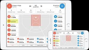 Basketball Plus Minus Chart Hoopmetrics Basketball Statistics Live Streaming