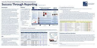 Medical Presentations Faculty Posters Poster Presentations Library Guides At