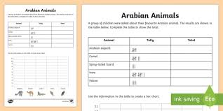 Arabian Animals Tally And Bar Chart Worksheet Worksheet