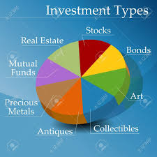 Balanced Investment Portfolio Pie Chart An Image Of A Pie Chart Showing Types Of Financial Investments