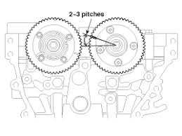 hyundai elantra installation timing chain repair procedures the tdc marks of the intake and exhaust cvvt sprockets are slightly turned from the tdc position as shown when the timing chain is removed