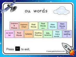 All worksheets only my followed users only my favourite worksheets only my own worksheets. Ou Phonics Worksheets And Games Galactic Phonics