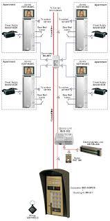 wiring diagram for door intercom wirdig vizit doorphones amp video doorphones