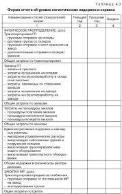 Отчёт по практике логиста на предприятии ruseedabtiscoral В последствии отчет по практике включающий дневник необходимо защищать в институте Содействие развитию сотрудничества между российскими и иностранными
