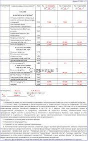 Бухгалтерский баланс в казахстане образец года  Бухгалтерский учет в страховых организациях Образцы бланки формы документов в msw и mse и графических Бухгалтерский баланс в 2016