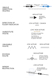 Ifr Chart Symbols Airspace Information Ifr Enroute Low High Altitude Us And