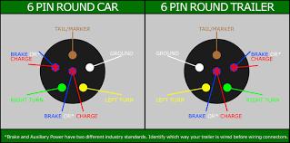 trailer wiring diagram 7 pin round deltagenerali me wiring diagram for 7 point trailer plug new in pin round