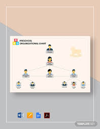 Preschool Organizational Chart Template Pdf Word