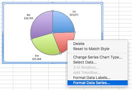 Format Pie Chart Excel How To Create A Pie Chart In Excel Smartsheet