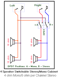 vintage amps bulletin board • view topic cab stereo wiring that particular diagram assumes the cab is 4ohms all series but i believe you can do it series parallel on the mono side like you have yours now as long