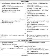 Дипломная работа Работа медсестры отделения реанимации и  Дипломная работа Работа медсестры отделения реанимации и